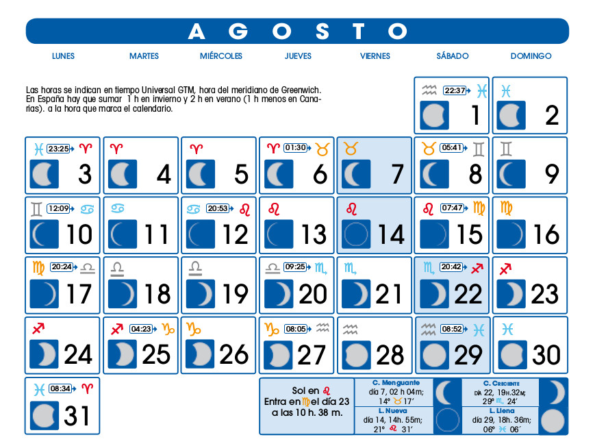 Calendario lunar agosto de 2015 for Cambio lunar julio 2016