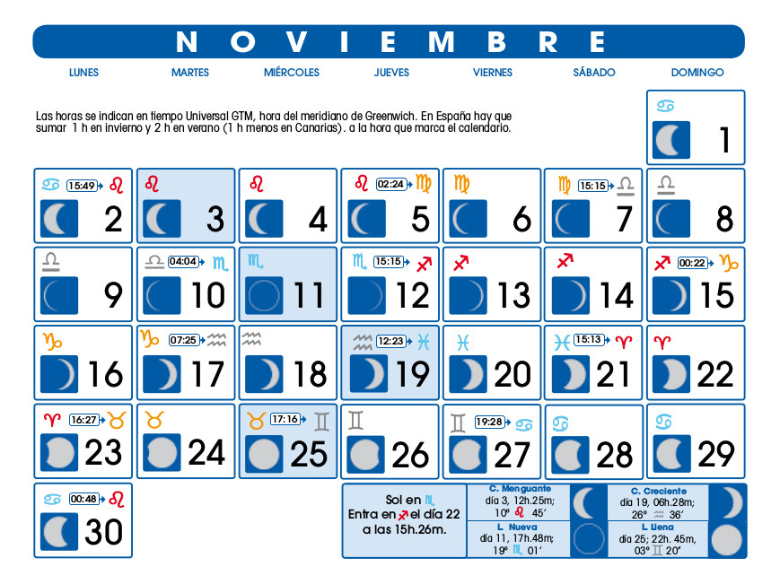 Calendario lunar noviembre de 2015 for Calendario de luna creciente 2016