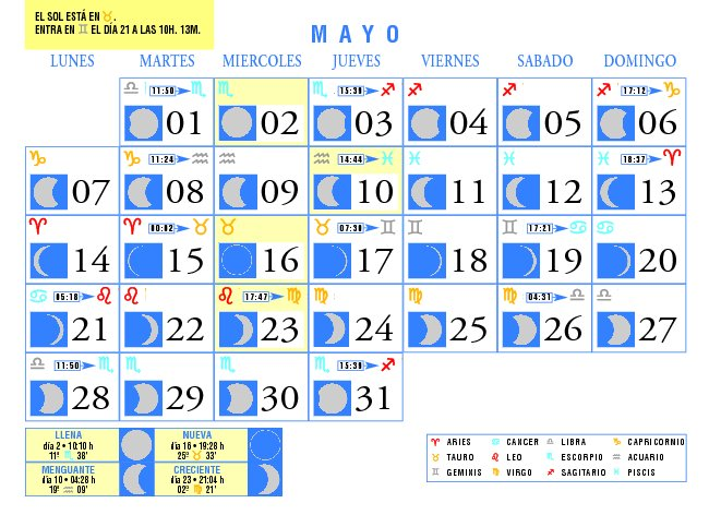 Calendario lunar mayo de 2007 for Almanaque de la luna