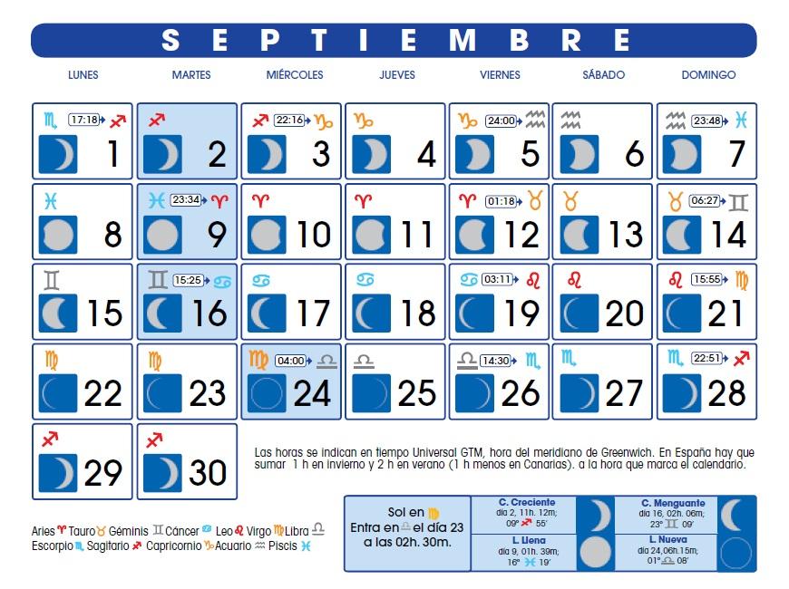 Luna Llena Calendario.Calendario Lunar 2014